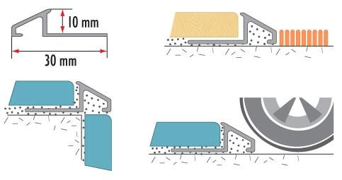 Накатной профиль для плитки